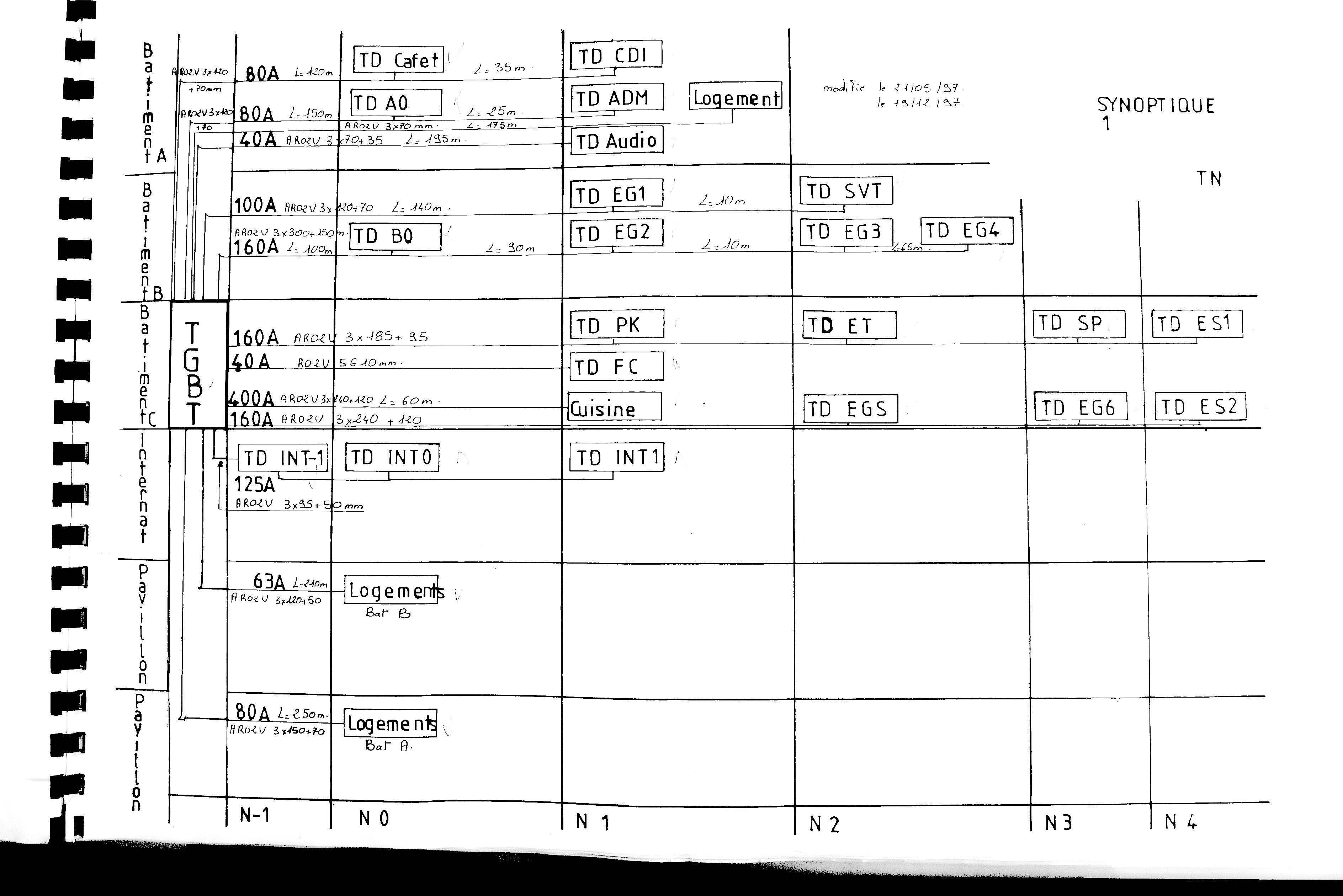Sch mas de distribution lectrique du lyc e avee descartes - Tableau de distribution electrique ...